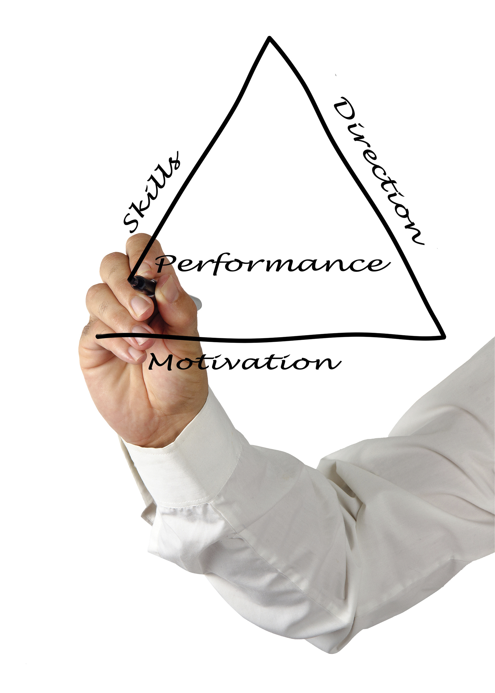 9 Ways to Motivate Employees with Performance Reviews