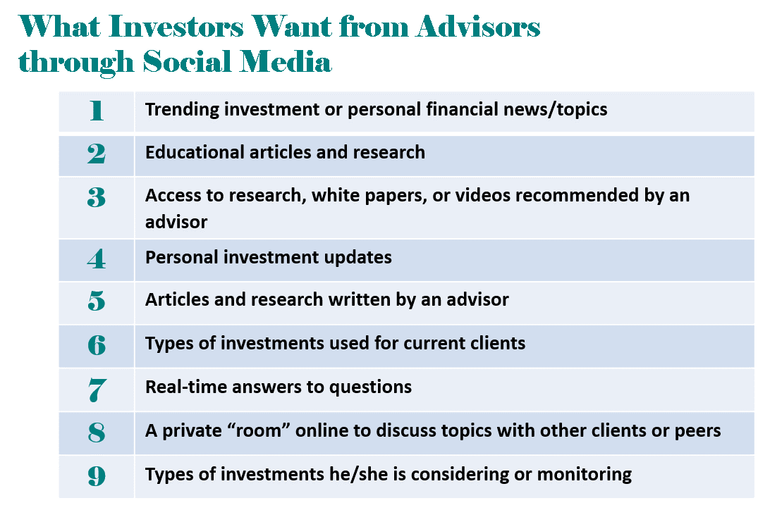What Investors Want from Advisors through Social Media
