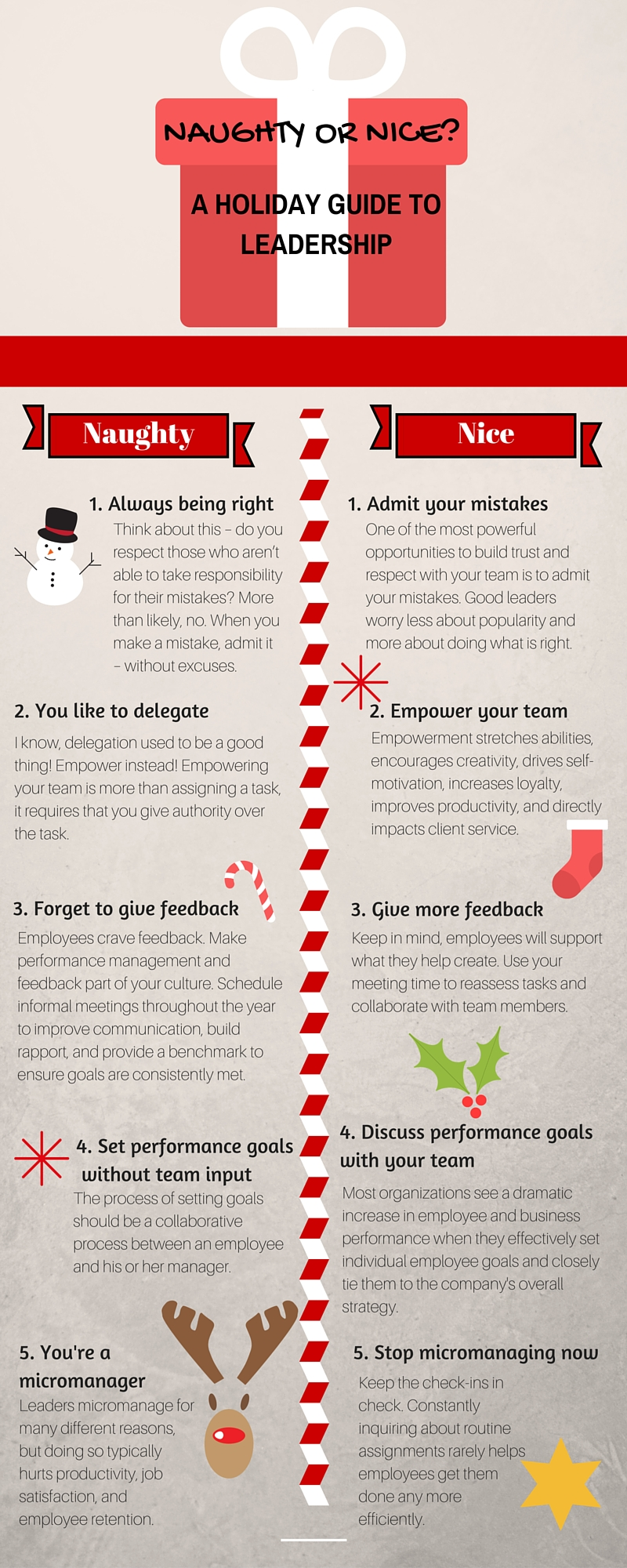 Naughty or Nice - A Holiday Guide To Leadership